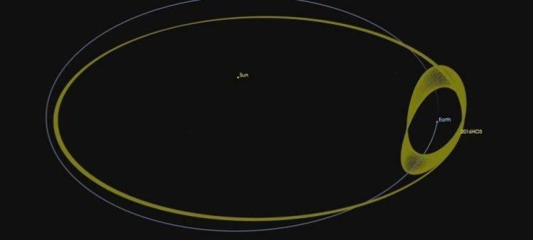 La Tierra tiene otra 'luna' desde hace 100 años