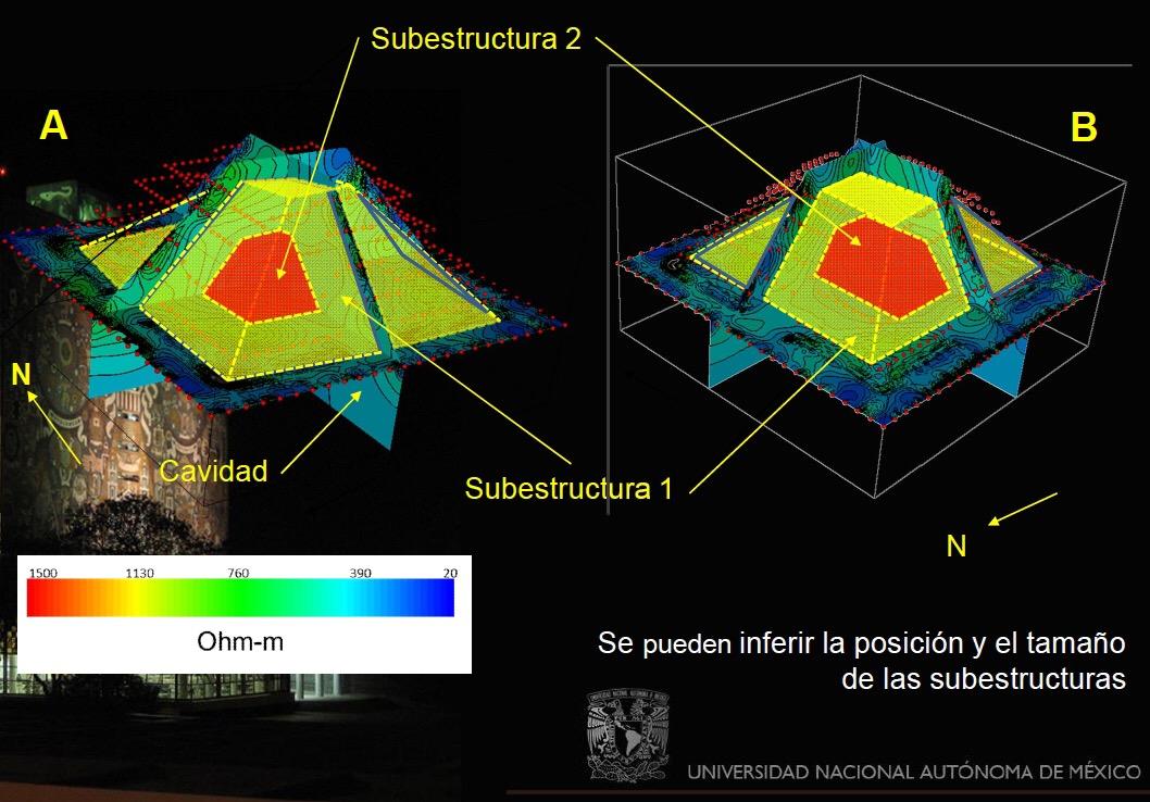 Desvelan enigmáticas construcciones en Chichén Itzá