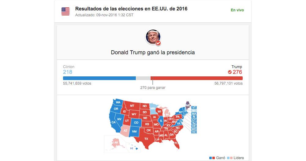 Tiemblan los mercados y gobiernos por Trump