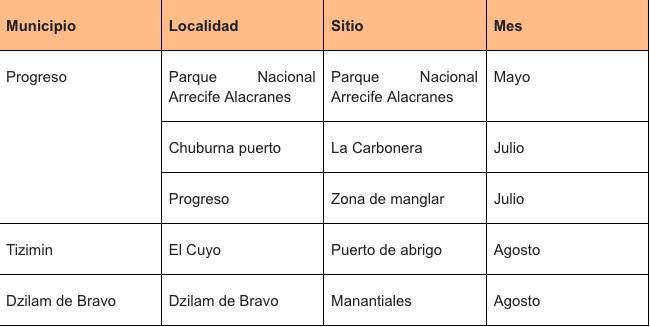 tablas_plan_ecologico2
