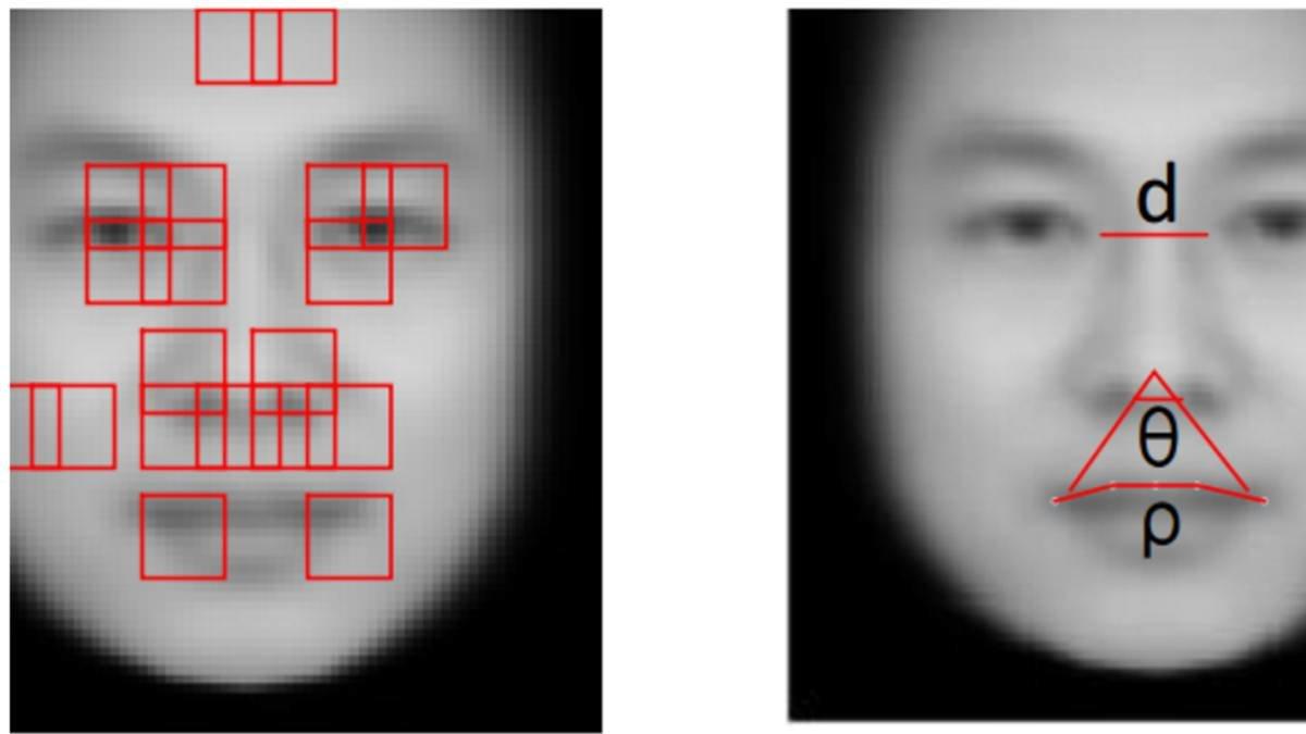 China utiliza IA para predecir quién cometerá un delito