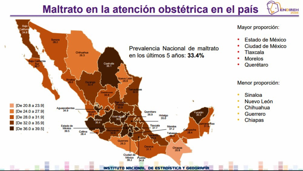 Yucatán, en primeros lugares de maltrato a embarazadas