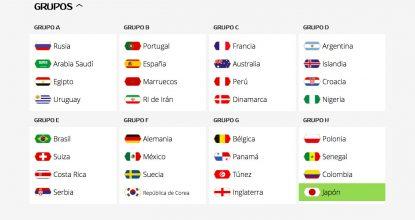 grupos_mundial