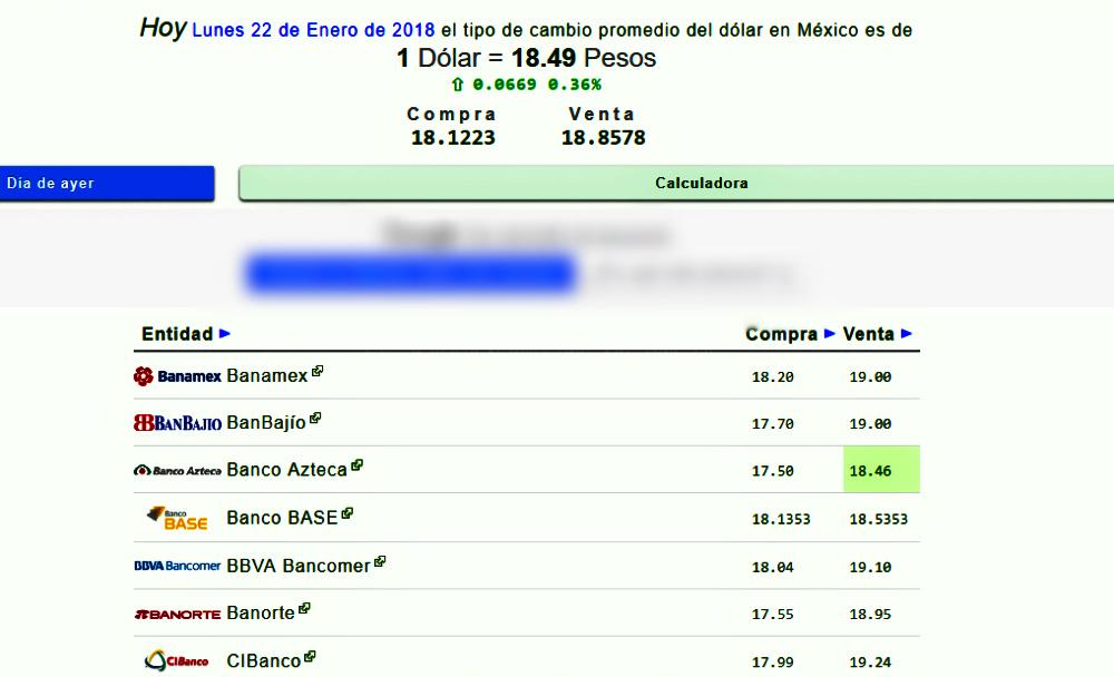 precio dolar en méxico 22 de enero de 2018