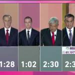 Los momentos y aspectos imperdibles del primer debate