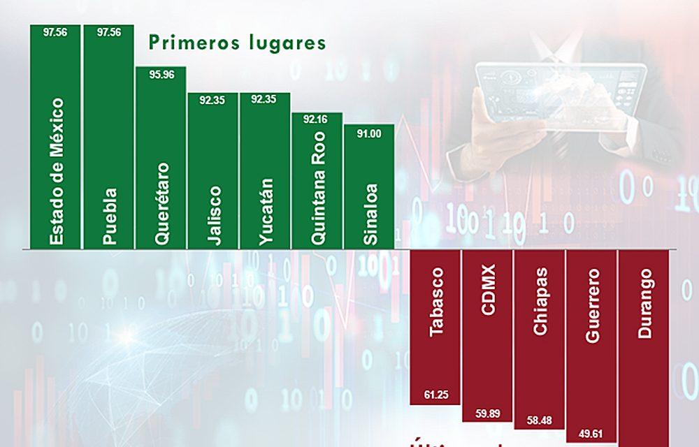 Yucatán, entre estados más transparentes del país, según consultora