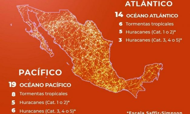 Pronóstico de 33 ciclones tropicales, arriba del promedio histórico