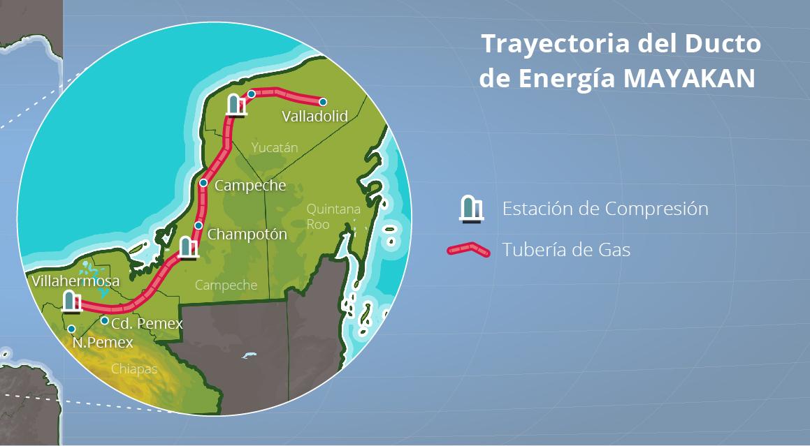Aval de CFE a interconexión de gasoducto Mayakán con red nacional
