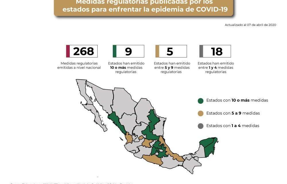 Yucatán cumple todas las medidas para enfrentar Covid -19, según Conamer