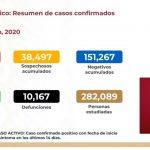 Al inicio de la 'nueva normalidad' México supera 10 mil muertes por COVID-19