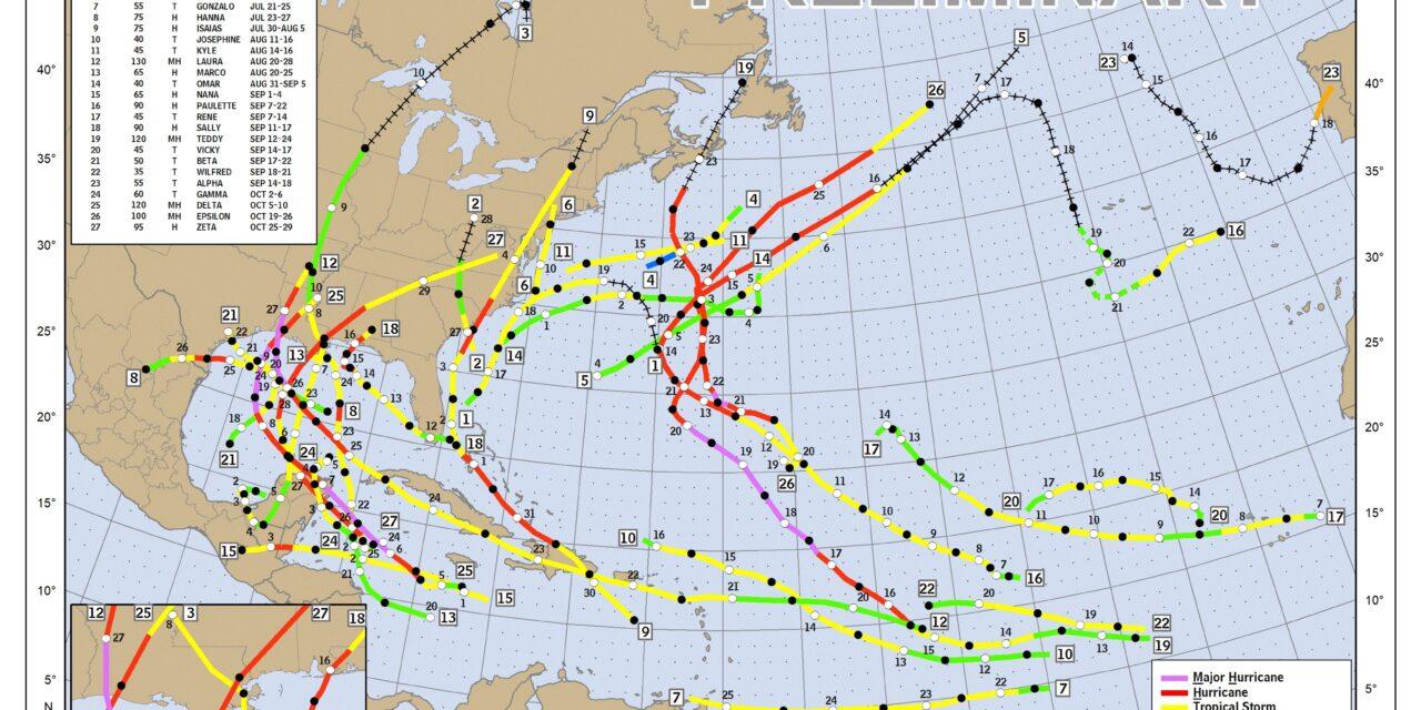 'Eta' hace historia y 2020 llega al 1er lugar de ciclones 'bautizados', en el Atlántico