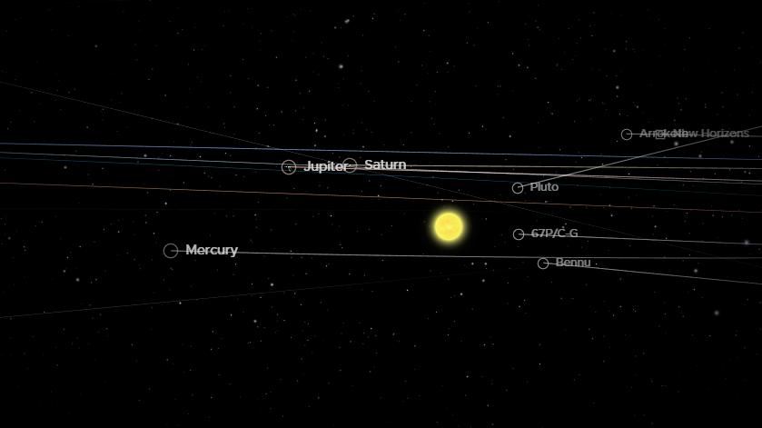 'Reyes magos' aparecen en el cielo esta noche en Yucatán: triple conjunción planetaria