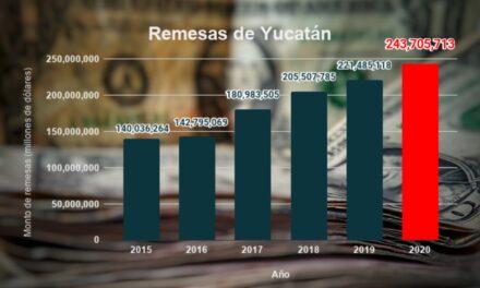 Yucatecos en EU podrían mantener 2 años a la Uady: récord de remesas en 2020