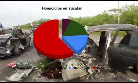 """En el """"estado más seguro"""" de México, el 'arma más letal' ¡es un vehículo!"""