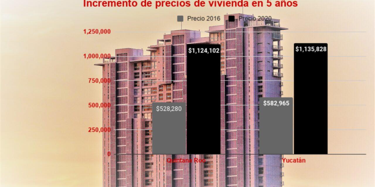 Se duplicó el precio de la vivienda en Yucatán y Q Roo en 5 años