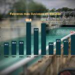 Manto freático no baja y Yucatán impone ¡nuevo récord nacional de lluvias!