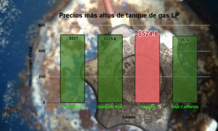 Yucatán: en un año, salario subió $18 y tanque de gas ¡$155!… Esto va a explotar