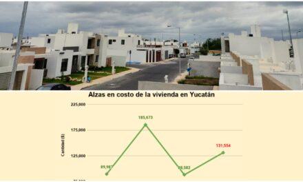 Casas de Yucatán, con 2º aumento de precio más alto de la historia, en 2021