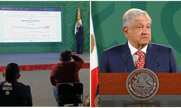 Subestima AMLO denuncias de intromisión electoral y exhibe encuesta
