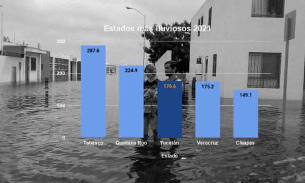 Yucatán: 'peligro de rebose del acuífero sigue latente': llovió en abril más de lo esperado