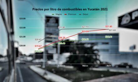 Gasolinazo y alzas de 2021 en gas LP le siguen 'pegando' a los yucatecos