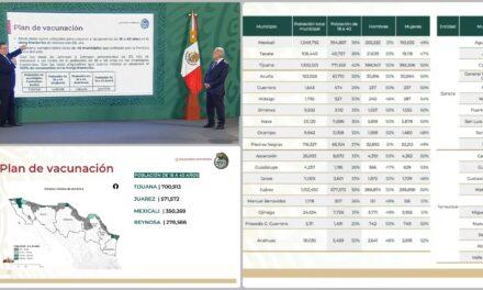 'Frontera norte segura': vacunas de Johnson & Johnson a 39 municipios