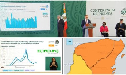 Quintana Roo y Yucatán en foco de atención federal por contagios